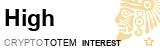 Sportcash One (SCOne) ICO rating
